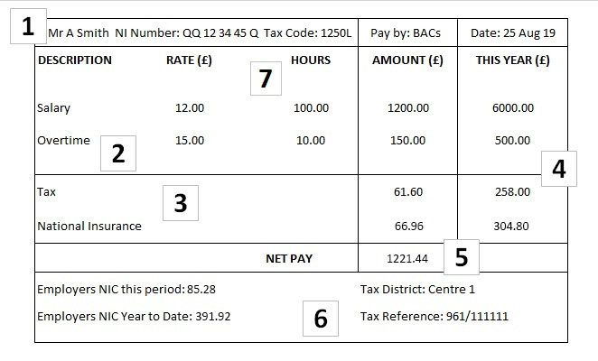 LITRG payslip example