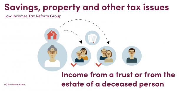 Illustration of people passing on houses and documents down the family line